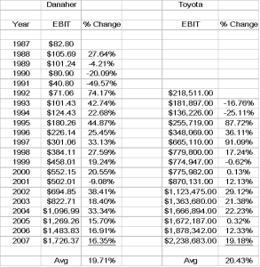 EBIT-293x300